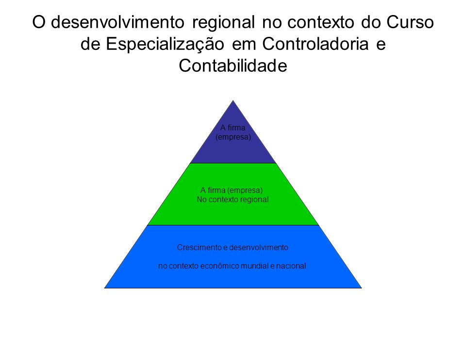O desenvolvimento regional no contexto do Curso de Especialização em Controladoria e Contabilidade