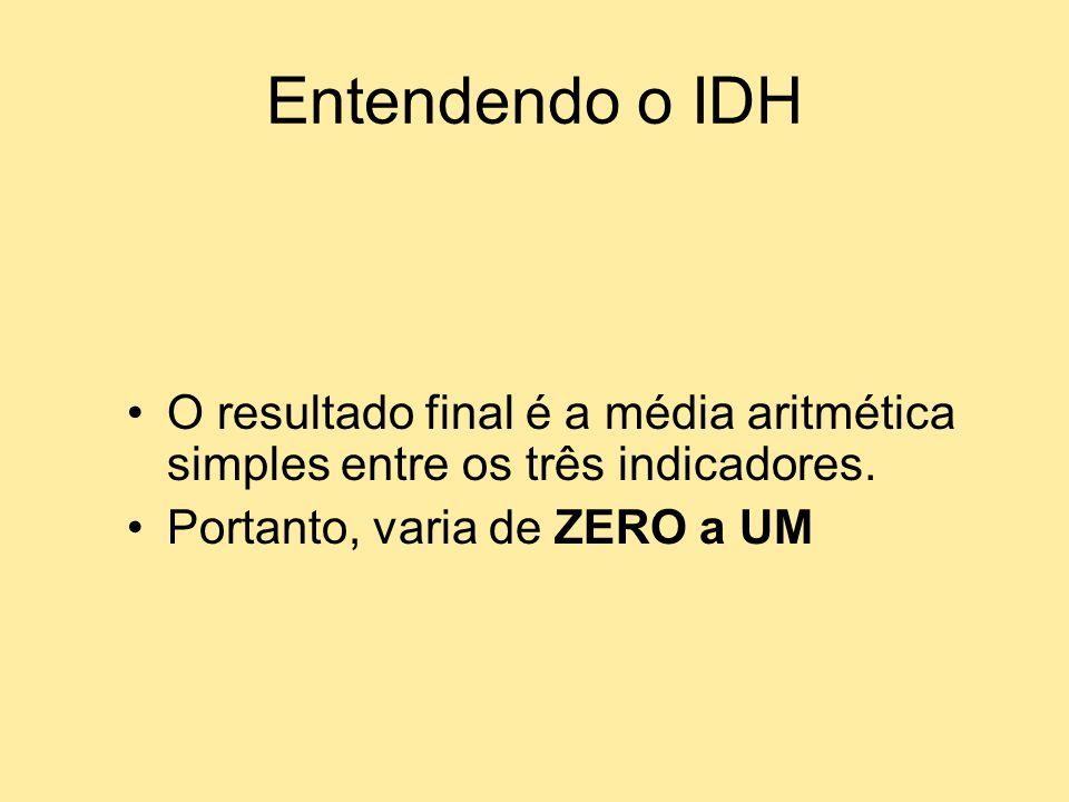 Entendendo o IDH O resultado final é a média aritmética simples entre os três indicadores.