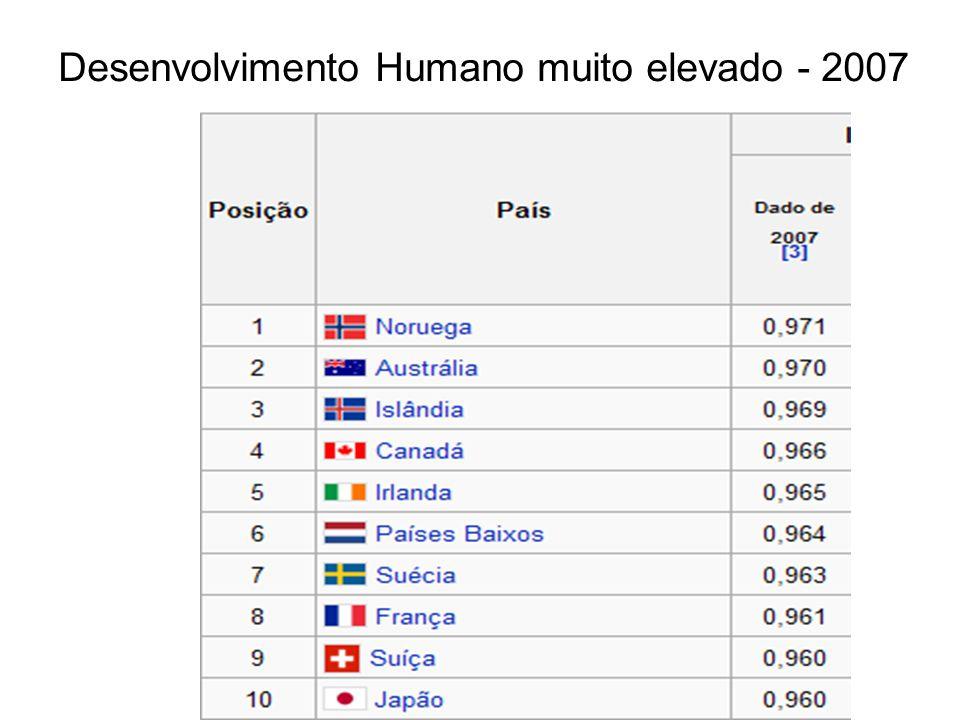 Desenvolvimento Humano muito elevado - 2007