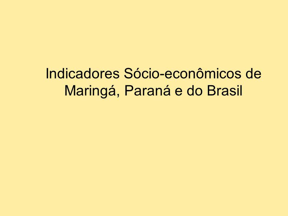 Indicadores Sócio-econômicos de Maringá, Paraná e do Brasil