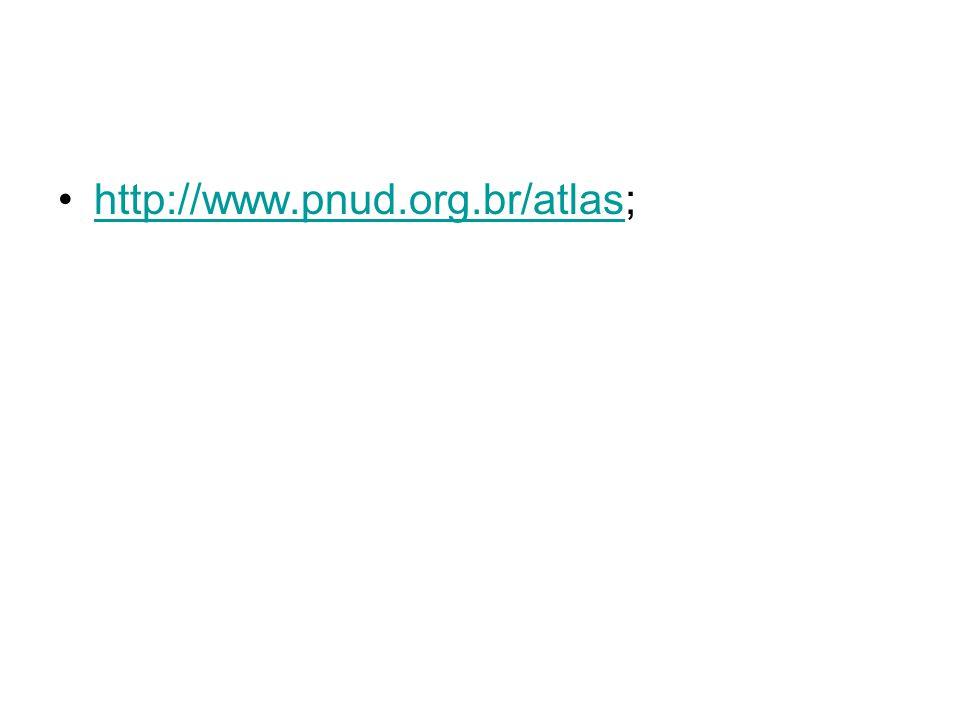 http://www.pnud.org.br/atlas;