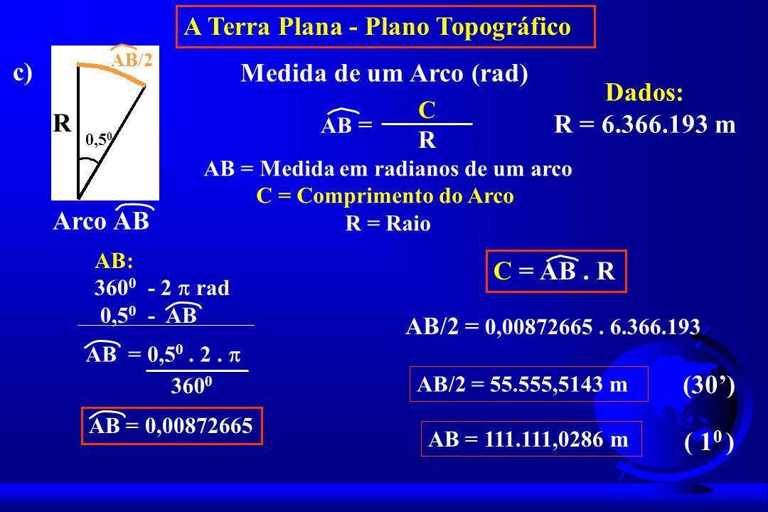 AB = Medida em radianos de um arco