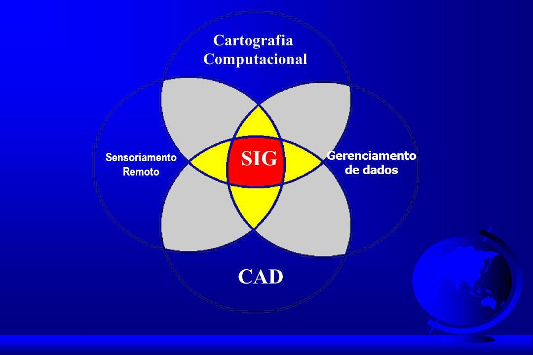 SIG CAD Cartografia Computacional Gerenciamento Sensoriamento Remoto