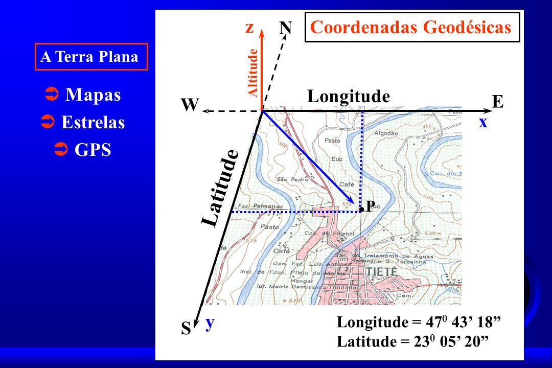 .P Latitude z N Coordenadas Geodésicas  Mapas Longitude E  Estrelas