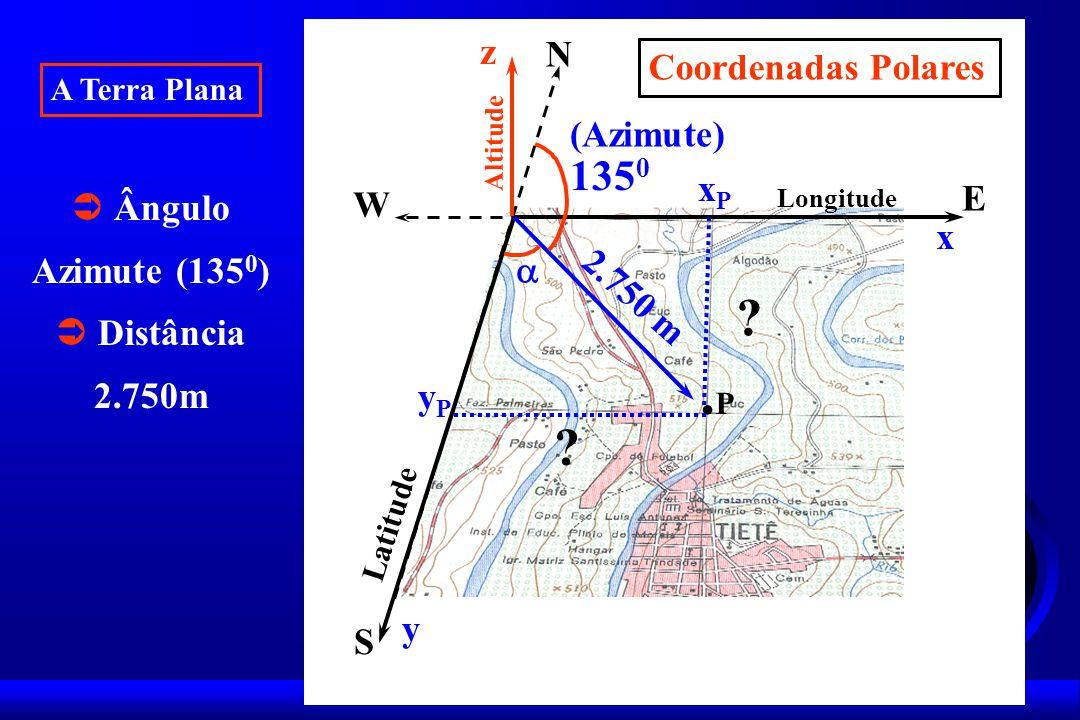 .P 1350 z N Coordenadas Polares (Azimute) xP  Ângulo E W