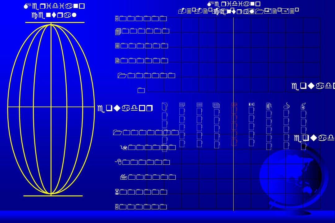 equador equador equador Meridiano central -3o -2o -1o +1o +2o +3o