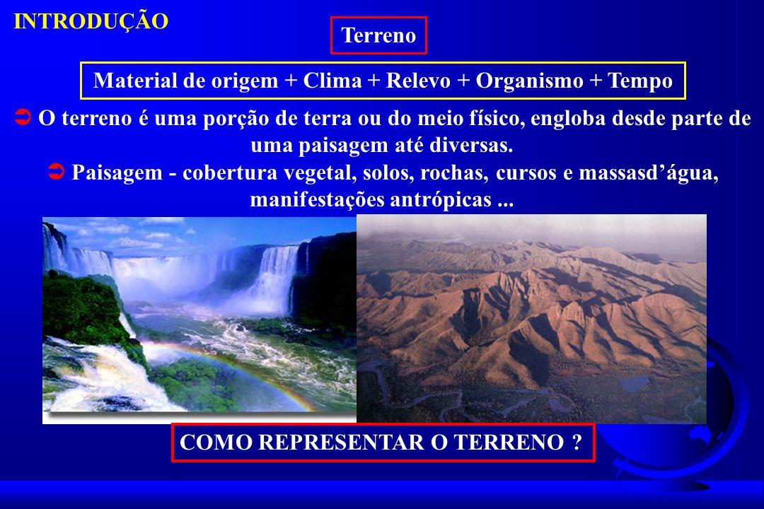 INTRODUÇÃO Terreno. Material de origem + Clima + Relevo + Organismo + Tempo.
