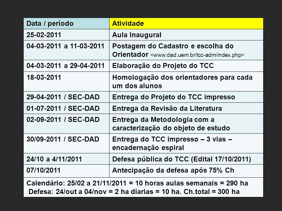 Data / período Atividade. 25-02-2011. Aula Inaugural. 04-03-2011 a 11-03-2011.