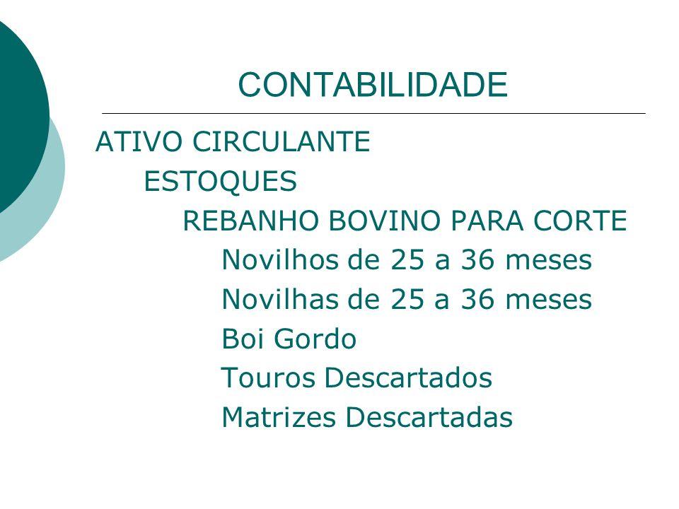 CONTABILIDADE ATIVO CIRCULANTE ESTOQUES REBANHO BOVINO PARA CORTE