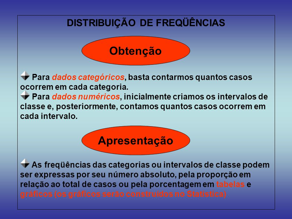 DISTRIBUIÇÃO DE FREQÜÊNCIAS