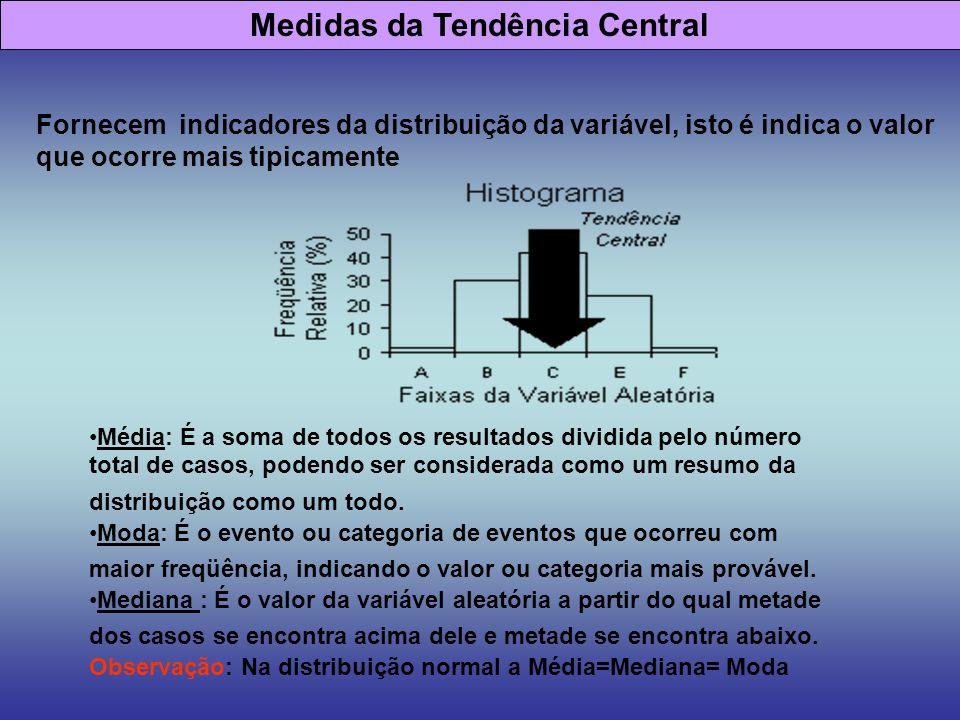 Medidas da Tendência Central