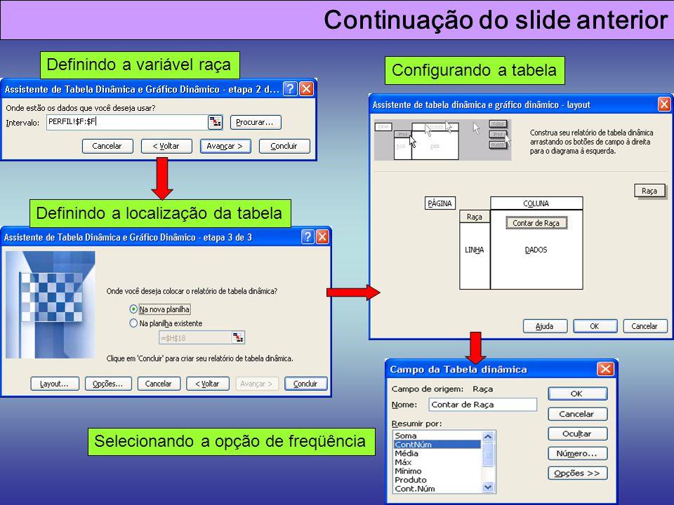 Continuação do slide anterior