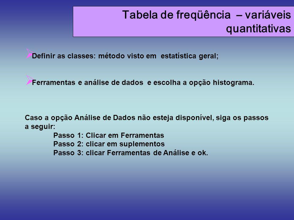Tabela de freqüência – variáveis quantitativas