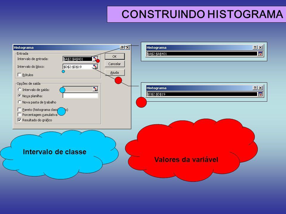 CONSTRUINDO HISTOGRAMA