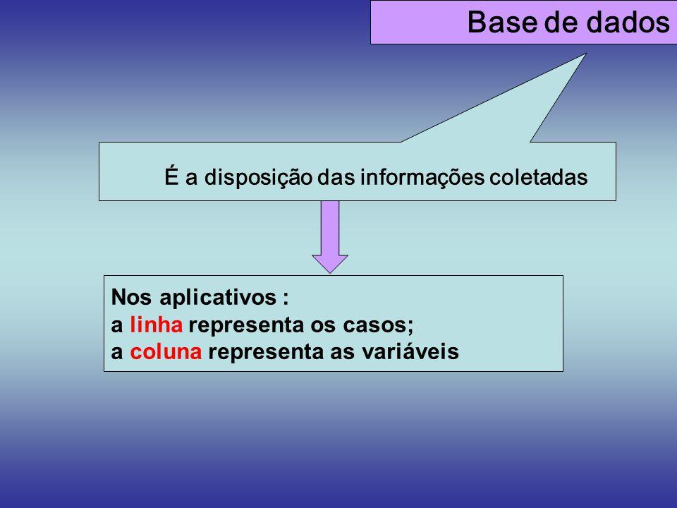 Base de dados É a disposição das informações coletadas