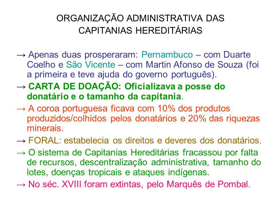 ORGANIZAÇÃO ADMINISTRATIVA DAS CAPITANIAS HEREDITÁRIAS