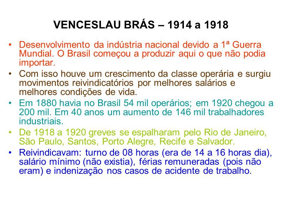VENCESLAU BRÁS – 1914 a 1918