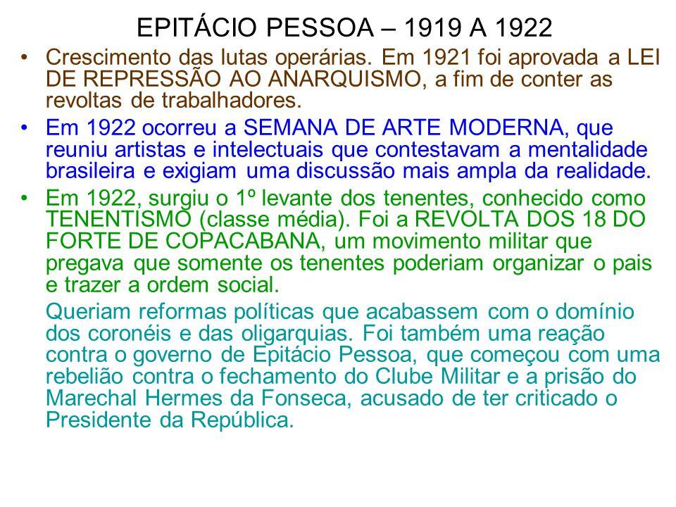 EPITÁCIO PESSOA – 1919 A 1922