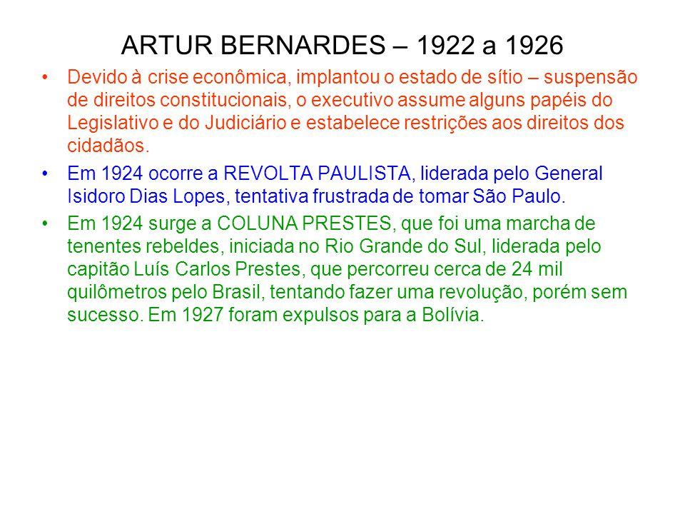 ARTUR BERNARDES – 1922 a 1926