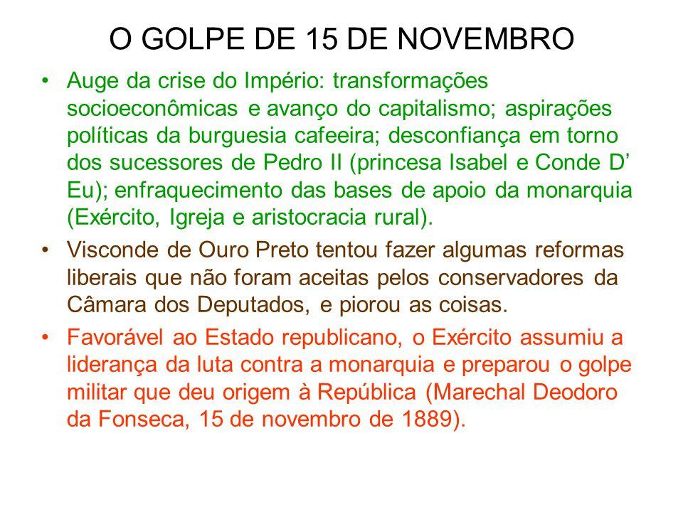 O GOLPE DE 15 DE NOVEMBRO