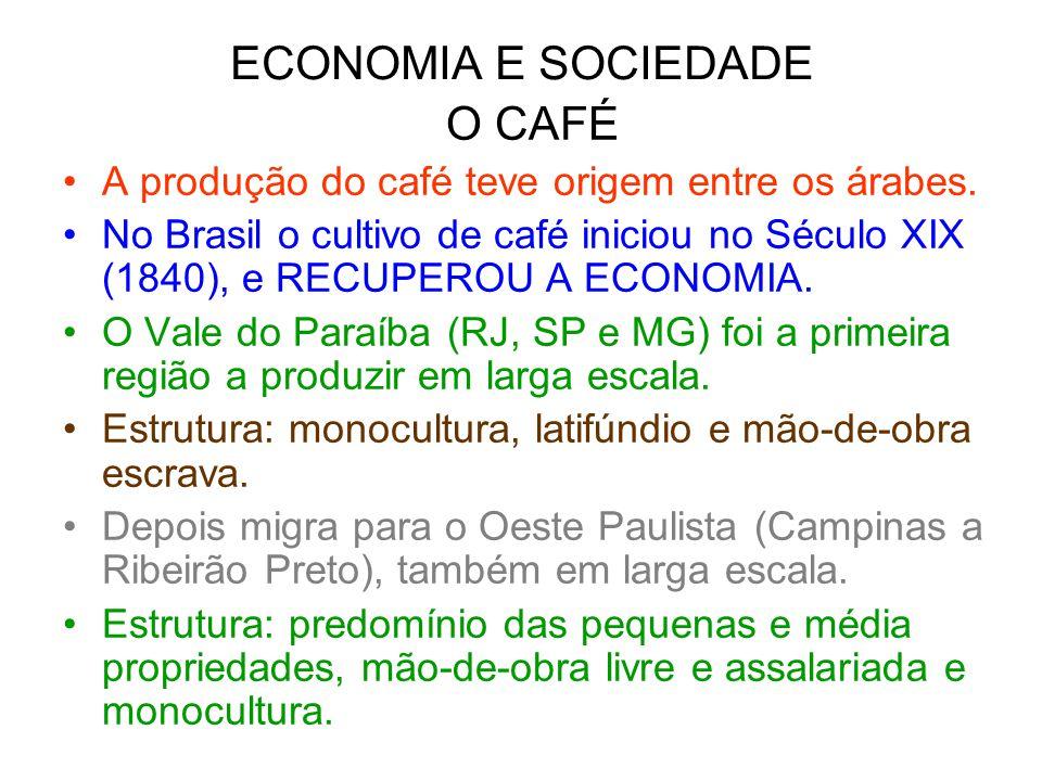 ECONOMIA E SOCIEDADE O CAFÉ