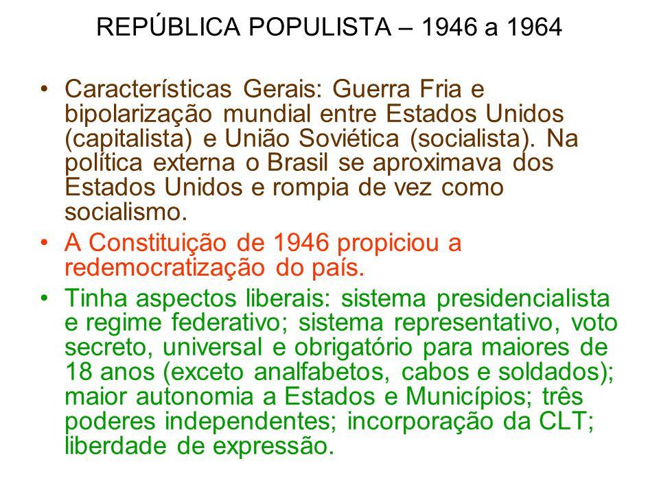 REPÚBLICA POPULISTA – 1946 a 1964