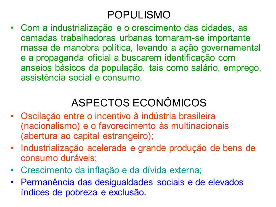 POPULISMO ASPECTOS ECONÔMICOS