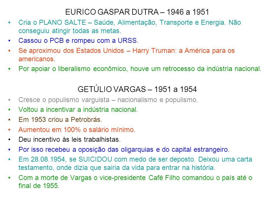 EURICO GASPAR DUTRA – 1946 a 1951 GETÚLIO VARGAS – 1951 a 1954