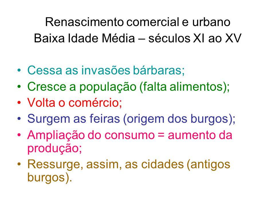 Renascimento comercial e urbano Baixa Idade Média – séculos XI ao XV
