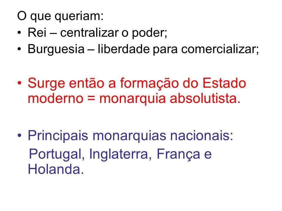 Surge então a formação do Estado moderno = monarquia absolutista.