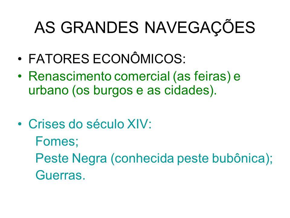 AS GRANDES NAVEGAÇÕES FATORES ECONÔMICOS:
