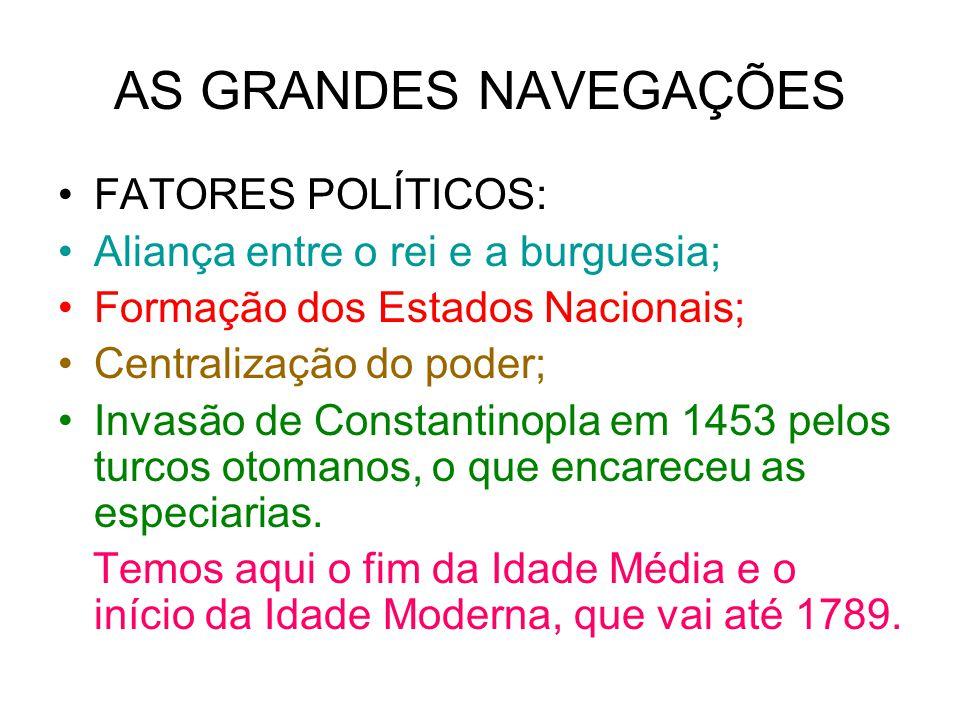 AS GRANDES NAVEGAÇÕES FATORES POLÍTICOS: