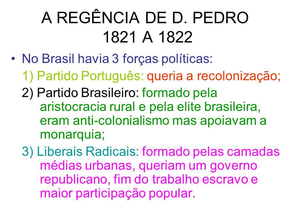 A REGÊNCIA DE D. PEDRO 1821 A 1822 No Brasil havia 3 forças políticas: