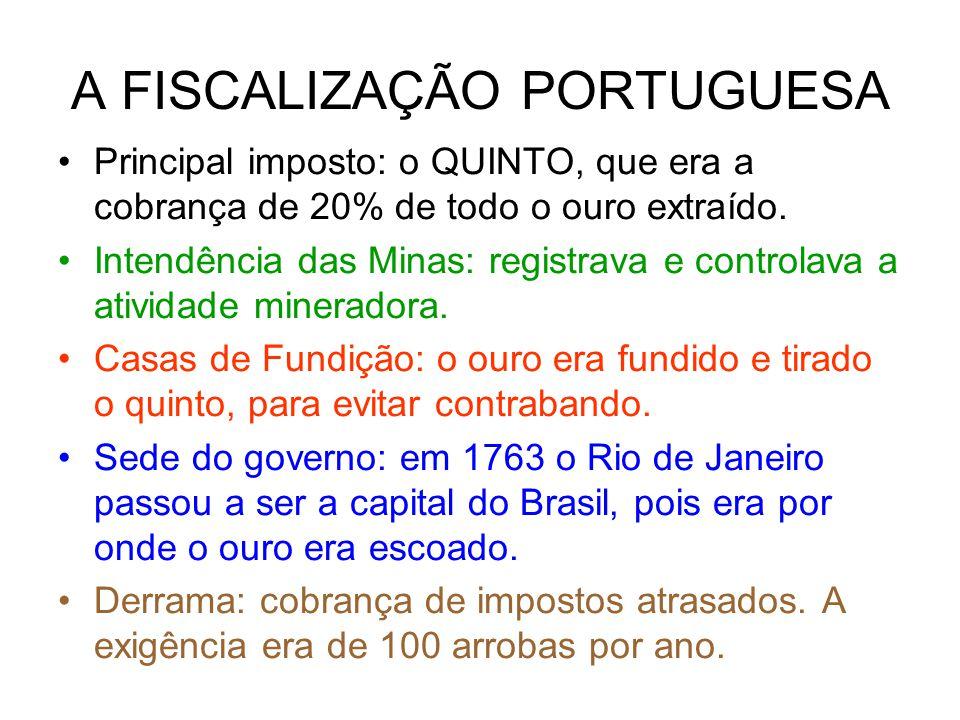 A FISCALIZAÇÃO PORTUGUESA