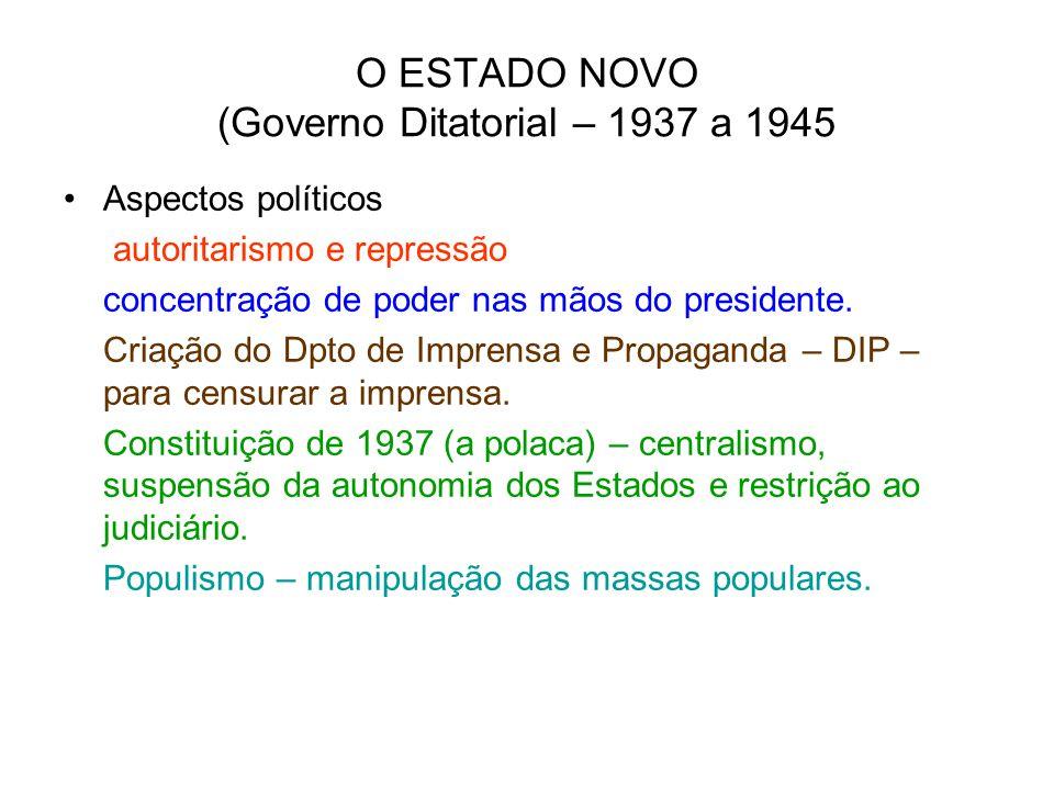 O ESTADO NOVO (Governo Ditatorial – 1937 a 1945