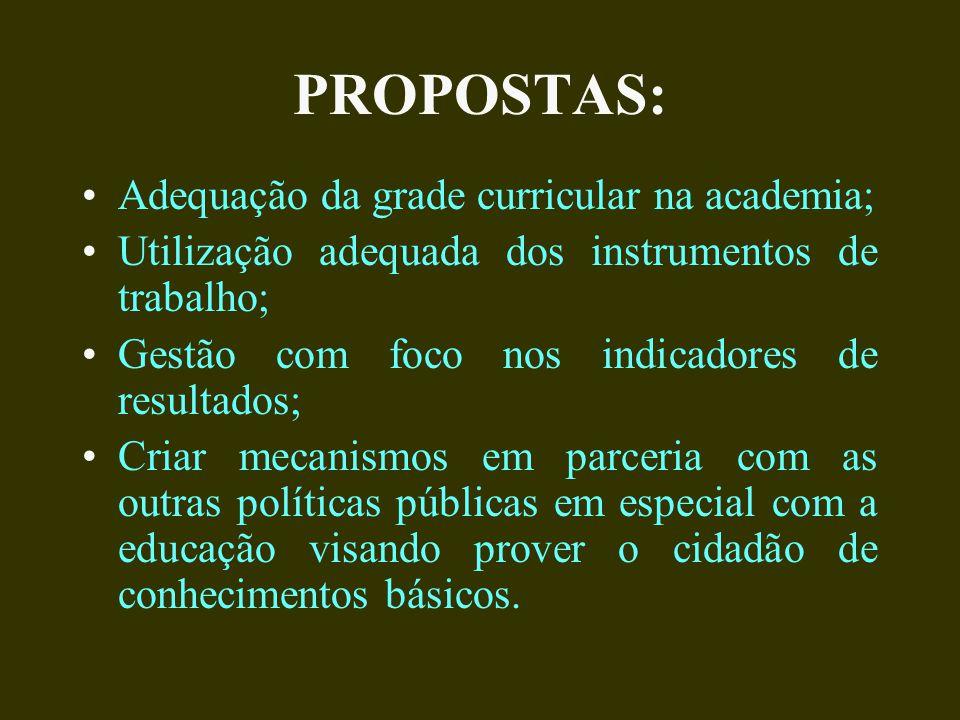 PROPOSTAS: Adequação da grade curricular na academia;