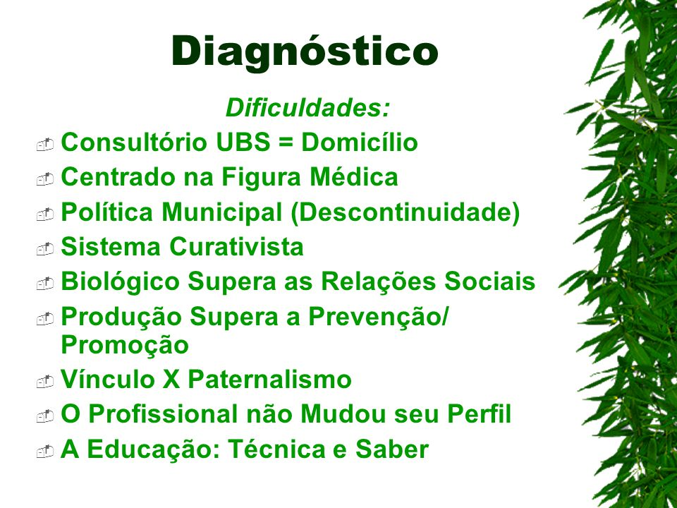Diagnóstico Dificuldades: Consultório UBS = Domicílio