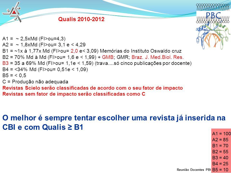 PBC Qualis 2010-2012. A1 = ~ 2,5xMd (FI>ou=4,3) A2 = ~ 1,8xMd (FI>ou= 3,1 e < 4,29.