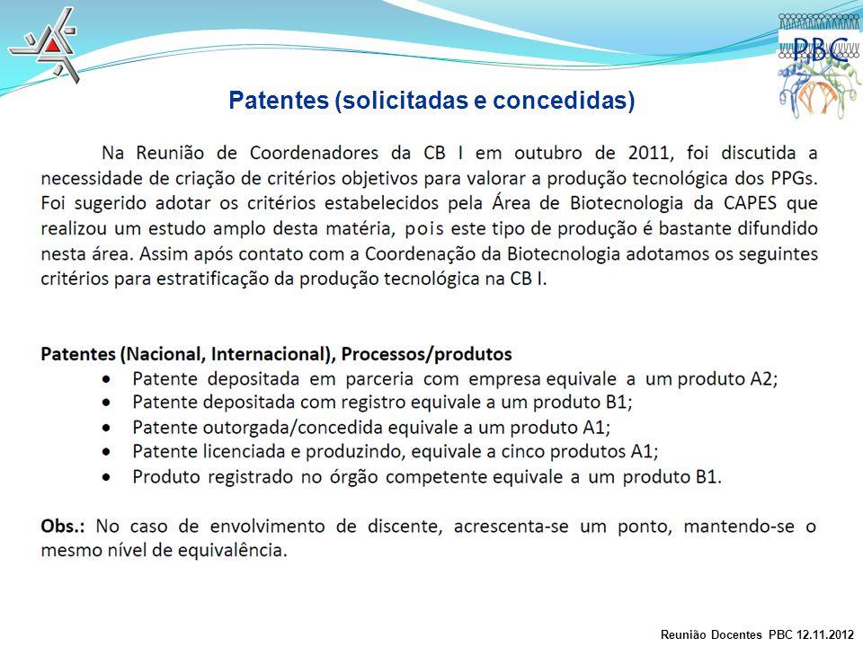 Patentes (solicitadas e concedidas)