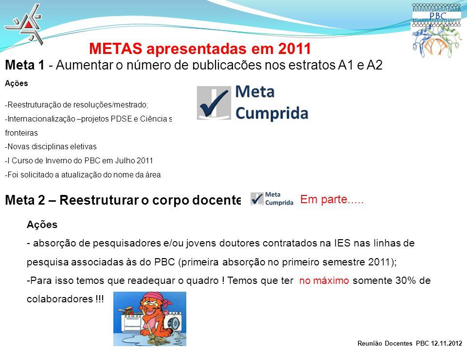PBC METAS apresentadas em 2011. Meta 1 - Aumentar o número de publicações nos estratos A1 e A2. Ações.