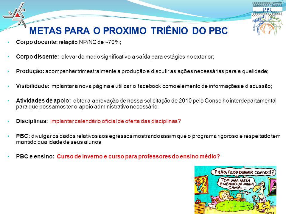 METAS PARA O PROXIMO TRIÊNIO DO PBC