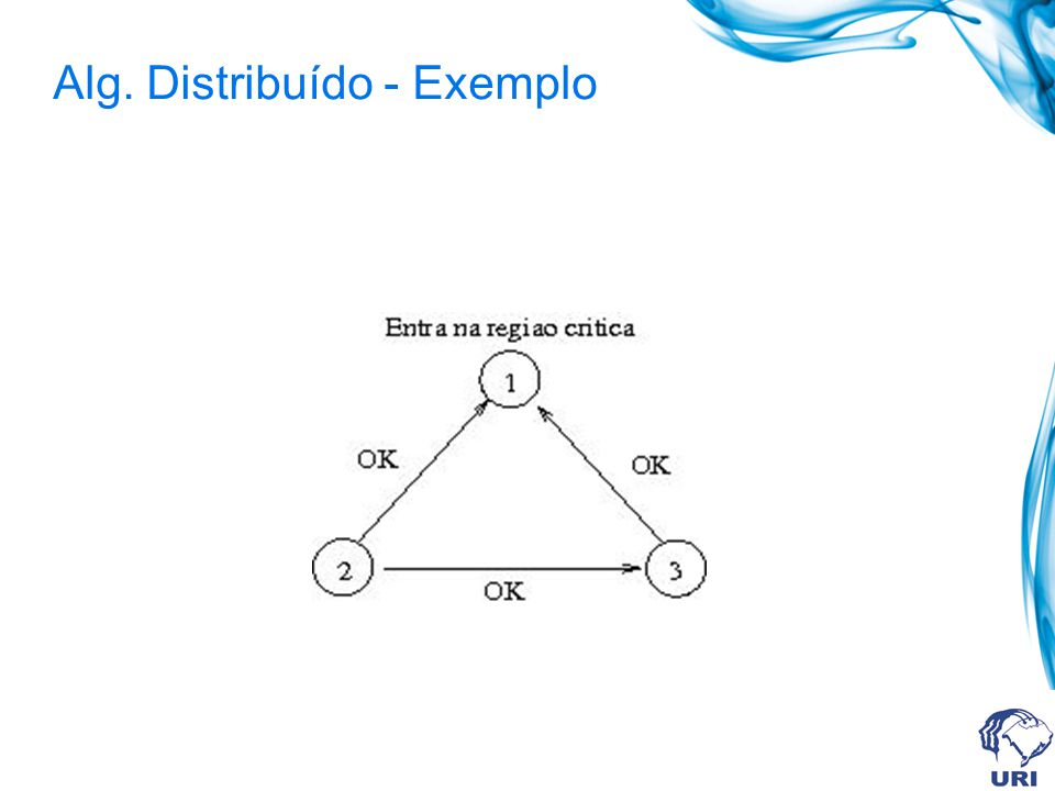 Alg. Distribuído - Exemplo