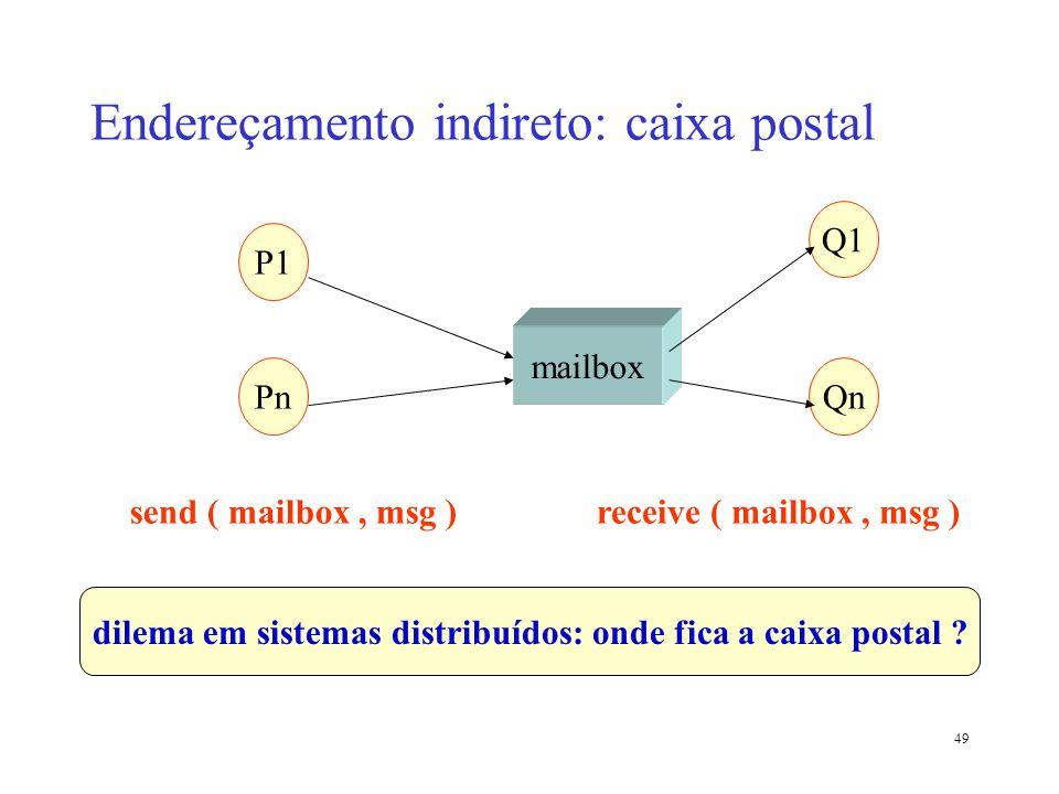Endereçamento indireto: caixa postal