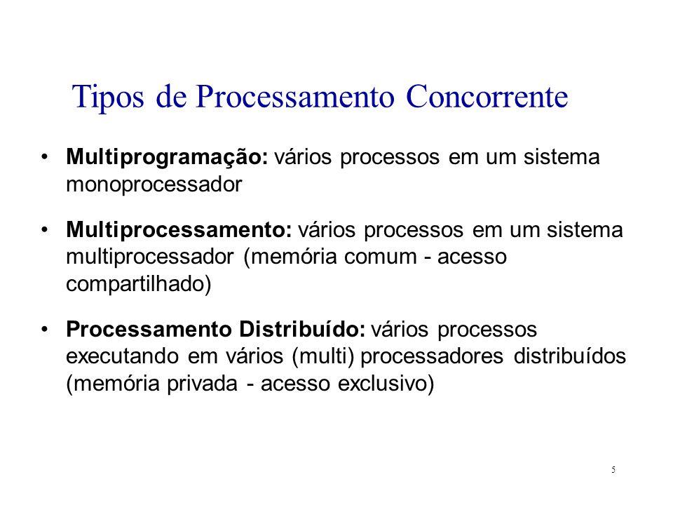 Tipos de Processamento Concorrente