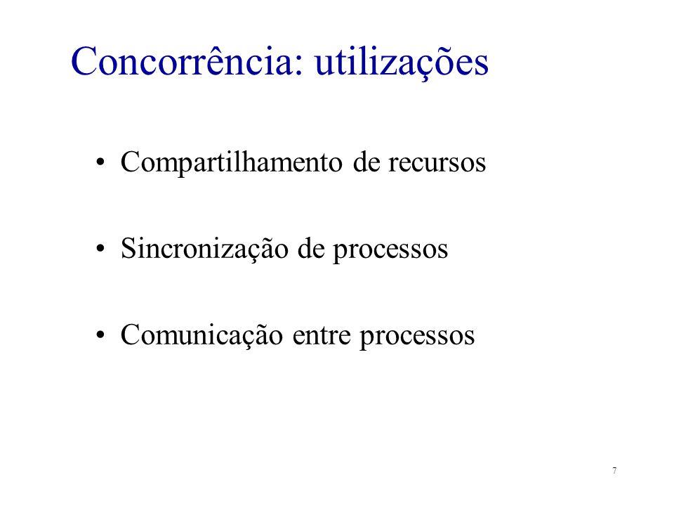 Concorrência: utilizações