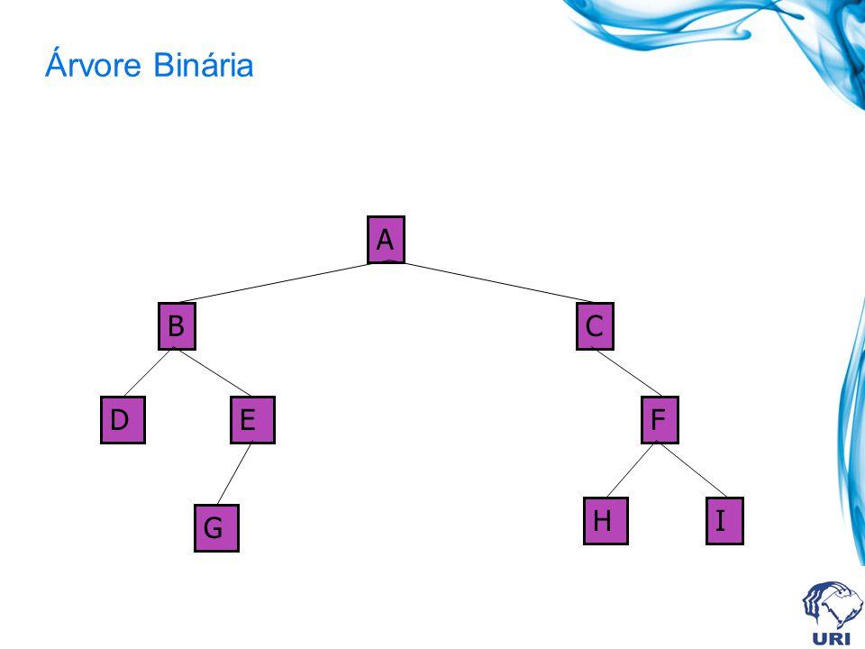 Árvore Binária A B C D E F H I G