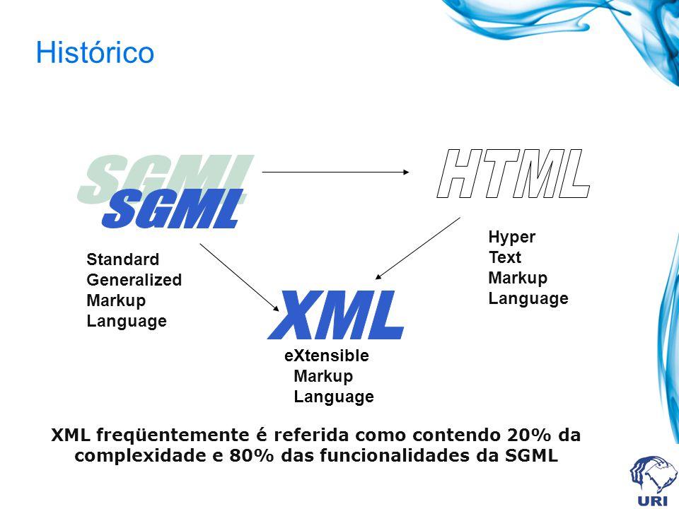 HTML SGML XML Histórico Hyper Text Markup Standard Language