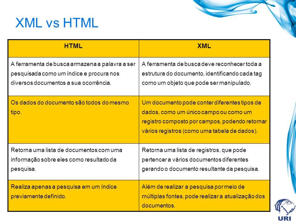 XML vs HTML HTML. XML.