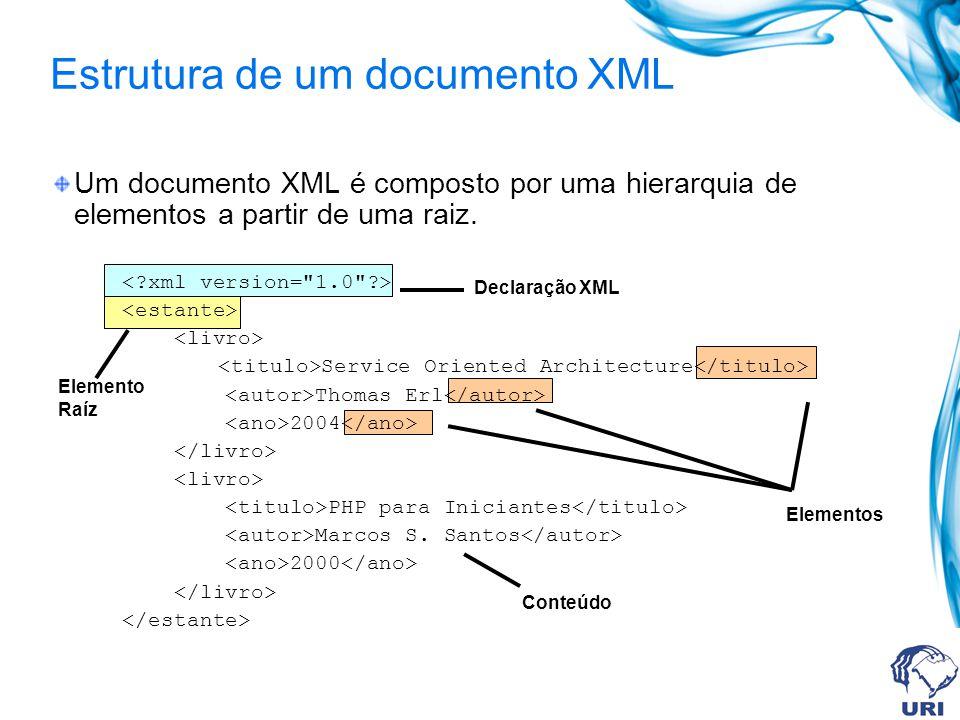 Estrutura de um documento XML