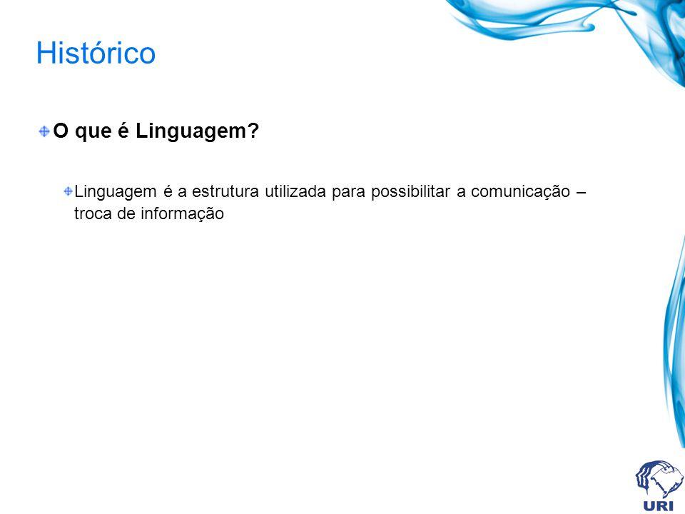 Histórico O que é Linguagem